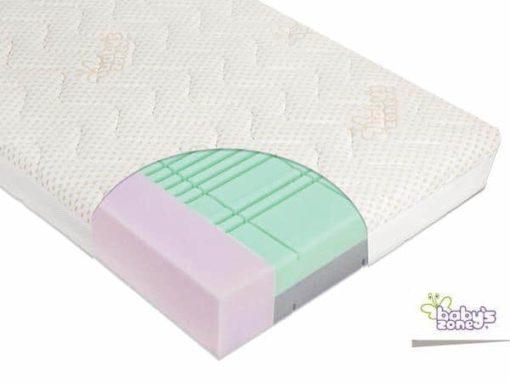 babyszone-varior-lit120x60-houssetencel-01
